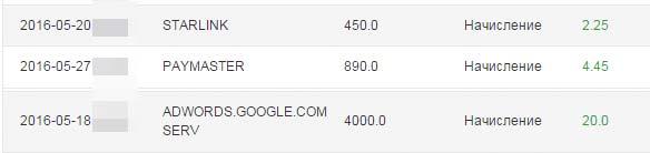 Спасибо от Сбербанка за Гугл Адвордс