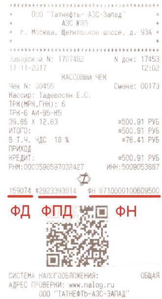 Татнефть: данные чека - ФН, ФД, ФПД