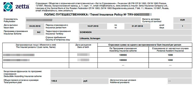 Страховка для шенгенской визы - Zetta